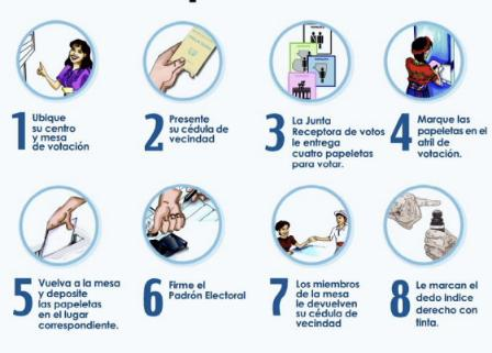 Elecciones 2007 en Guatemala, Proceso de votación