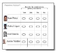 Elección por rondas simultaneas